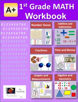 Homeschool Math Curriculum and Adaptive Math Placement Test