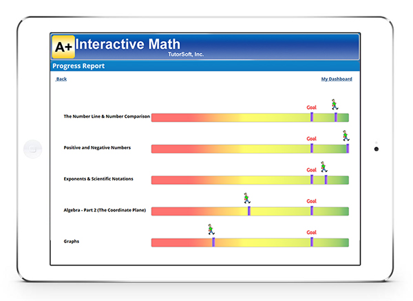 Adaptive Math Curriculum w/ Placement Testing - Single Student $79/yr or Family Plan $149/yr (upto 10 Students)